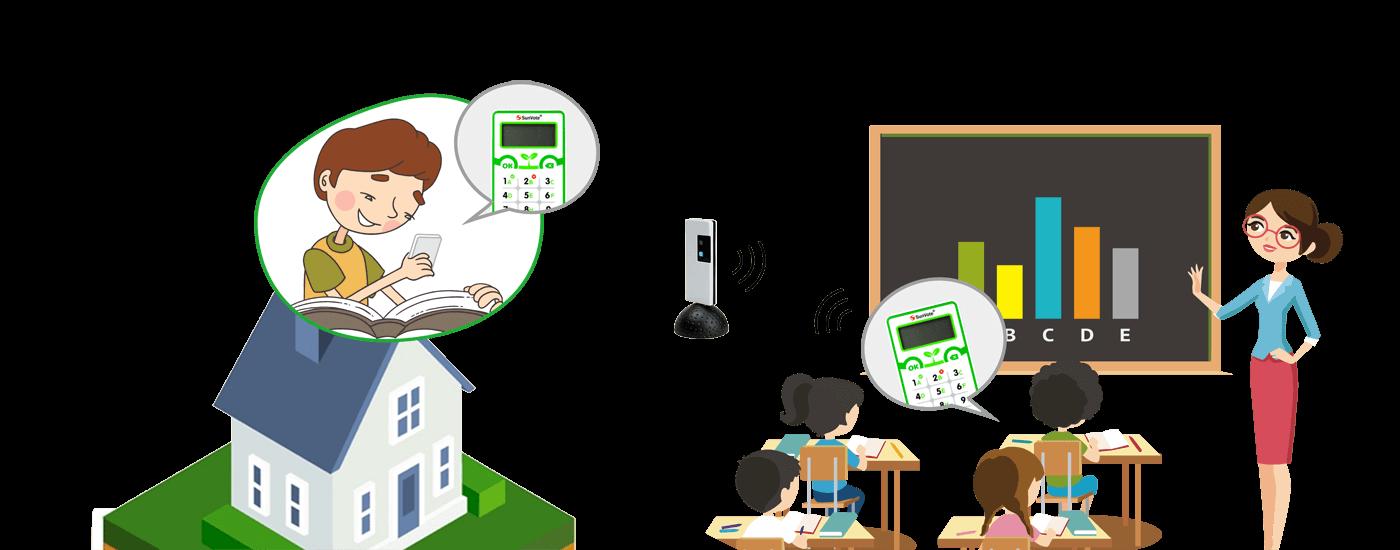 Class Response System