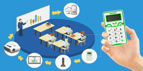 how to use clickers in classroom